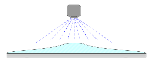 Boundary layer thickness gradients during spray etching