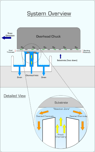 LinearScan cross sectional schematic.